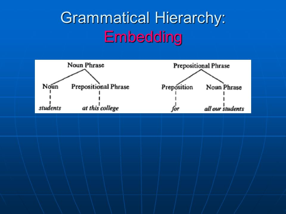 Grammatical Hierarchy: Embedding