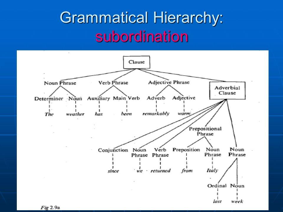 Grammatical Hierarchy: subordination