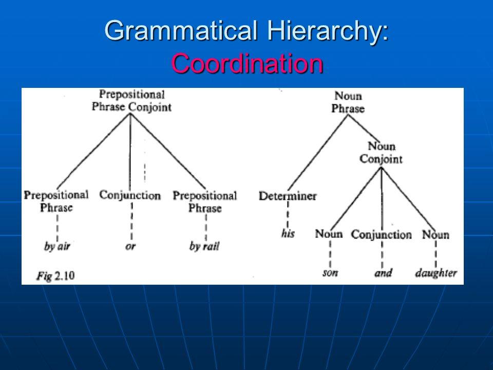 Grammatical Hierarchy: Coordination