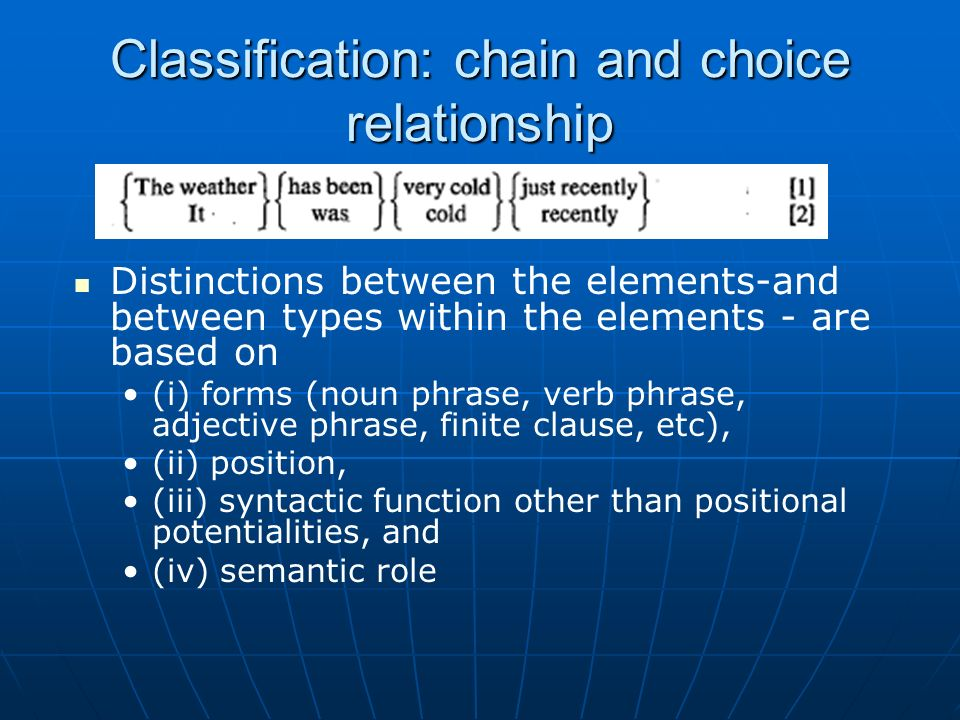 Classification: chain and choice relationship