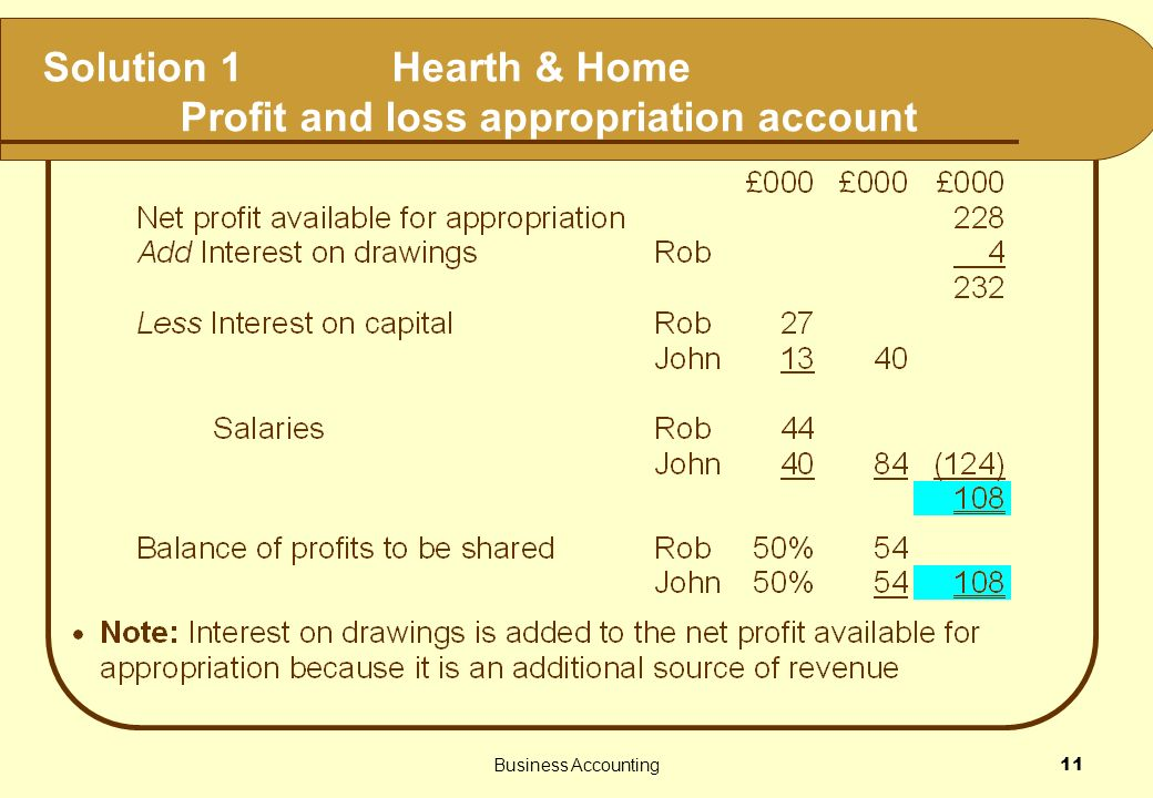 Solution 1 Hearth & Home Profit and loss appropriation account