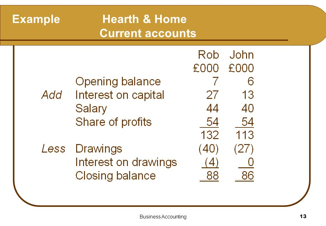 Example Hearth & Home Current accounts