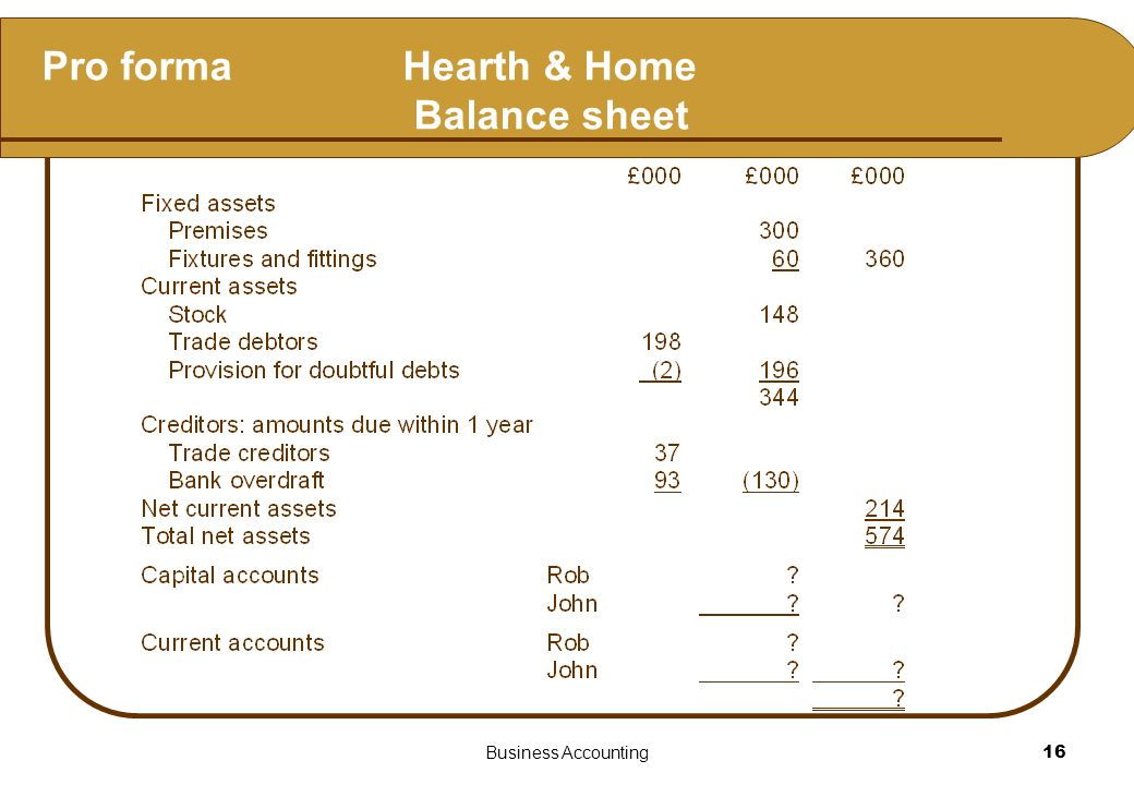 Pro forma Hearth & Home Balance sheet