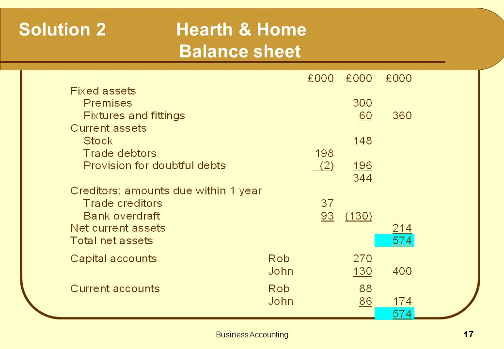 Solution 2 Hearth & Home Balance sheet