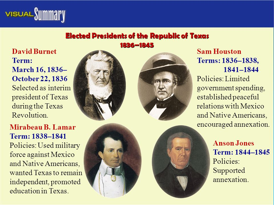 Elected Presidents of the Republic of Texas 1836–1845