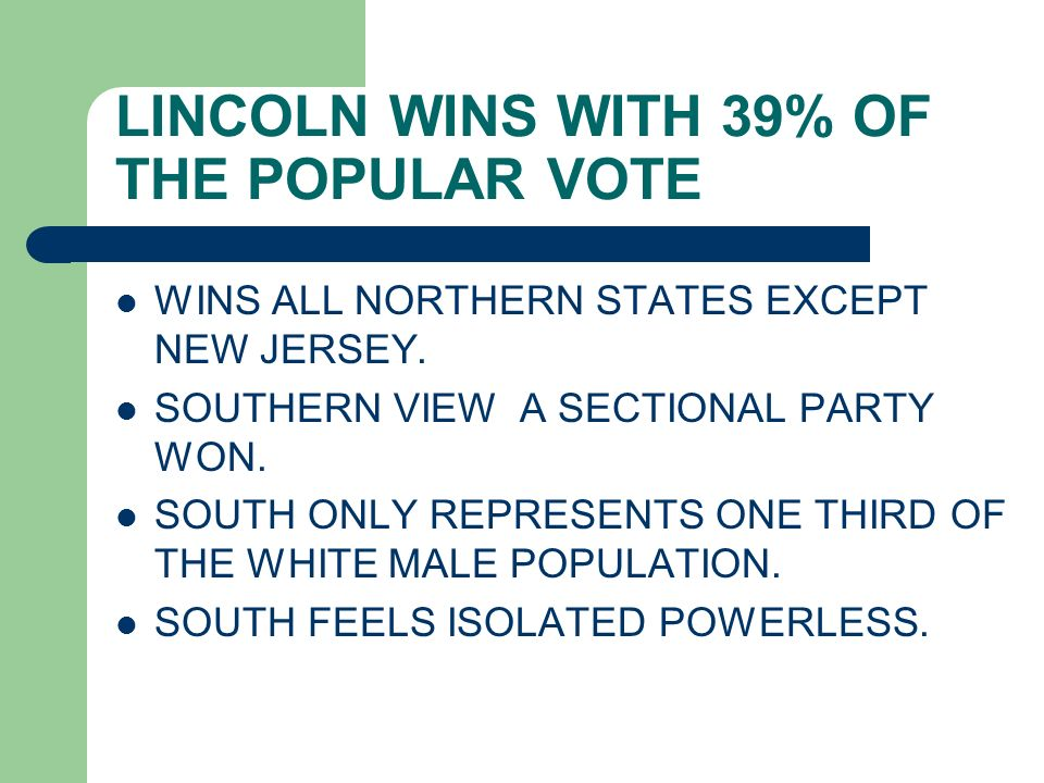 LINCOLN WINS WITH 39% OF THE POPULAR VOTE