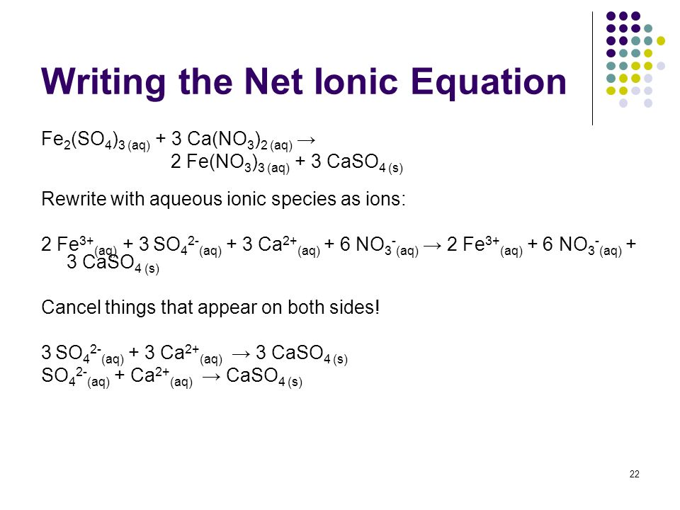 Writing the Net Ionic Equation