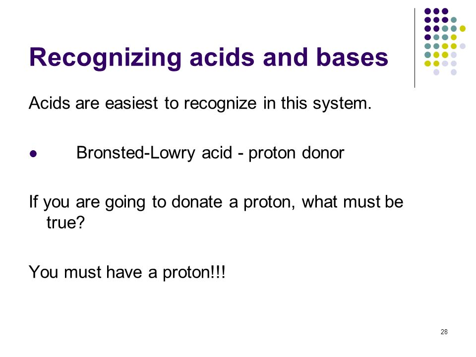 Recognizing acids and bases