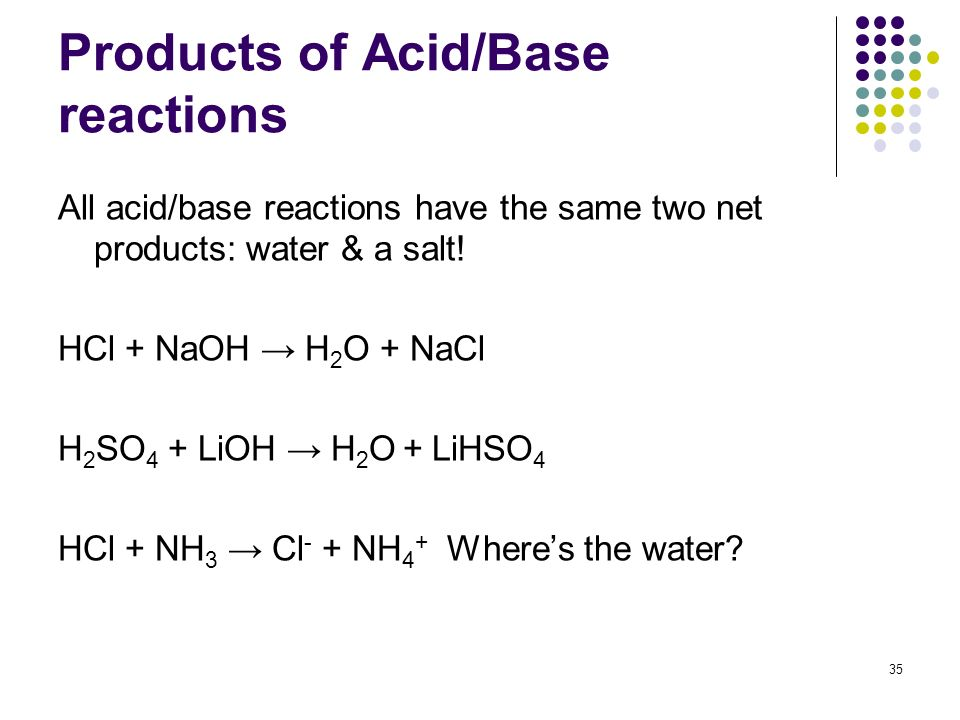 Products of Acid/Base reactions