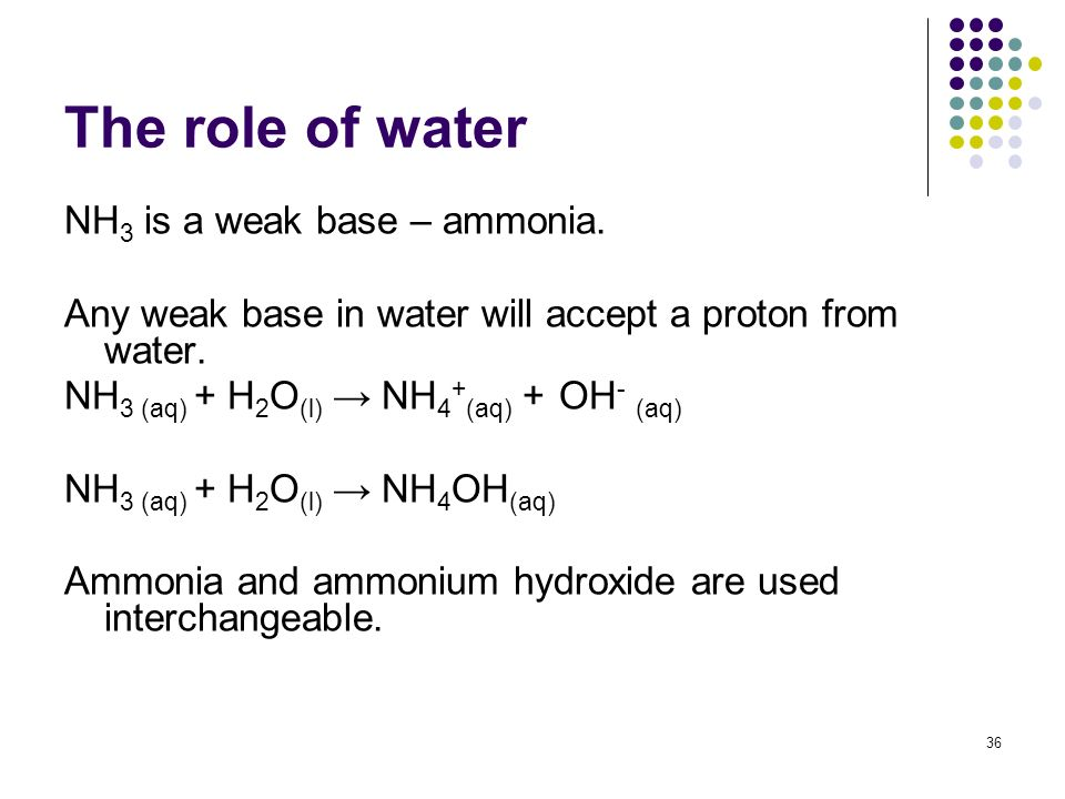 The role of water NH3 is a weak base – ammonia.