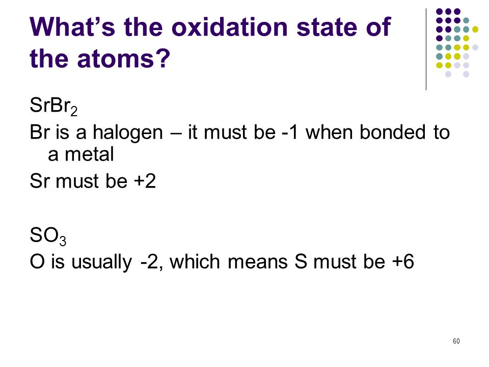 What's the oxidation state of the atoms