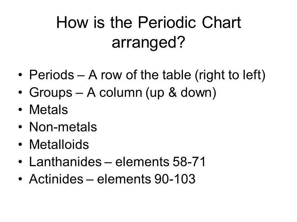 How is the Periodic Chart arranged