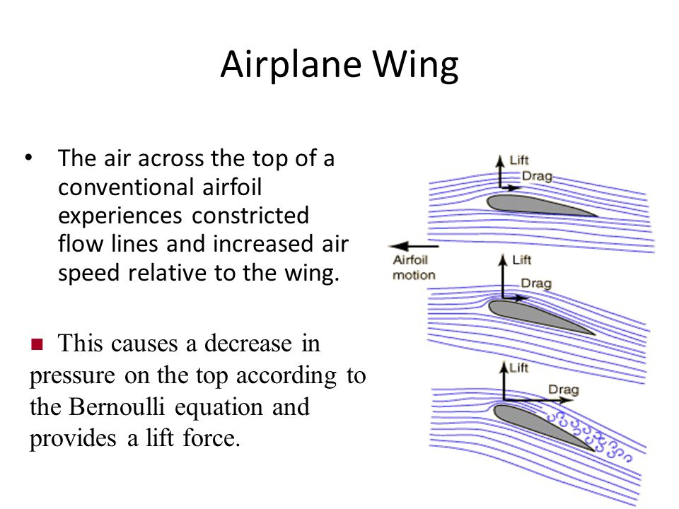 Airplane WingThe air across the top of a conventional airfoil experiences constricted flow lines and increased air speed relative to the wing.
