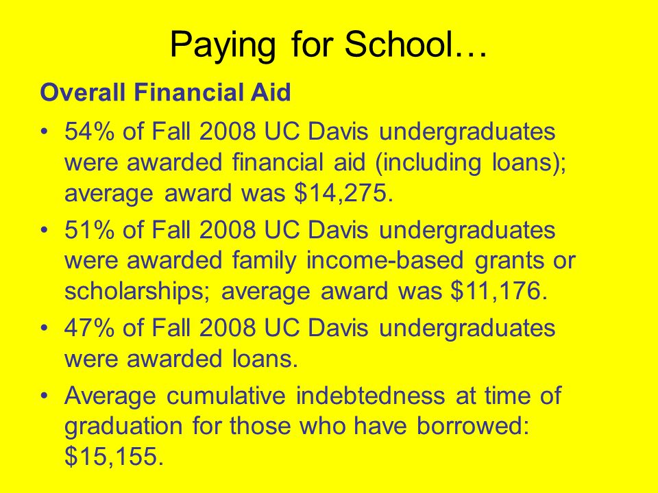 Paying for School… Overall Financial Aid.