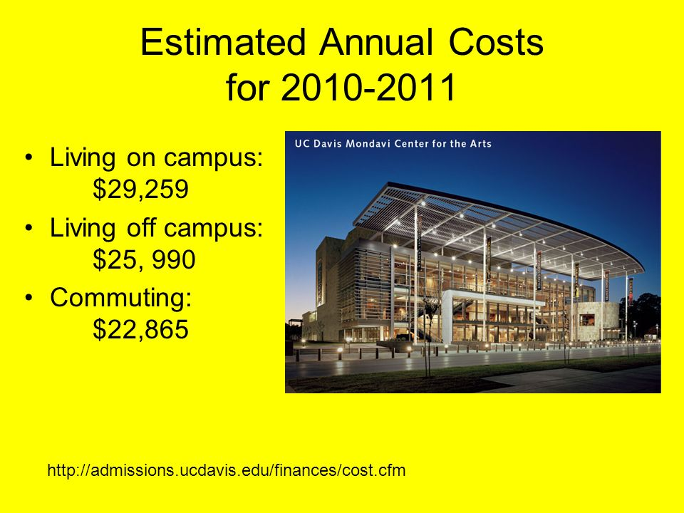 Estimated Annual Costs for 2010-2011