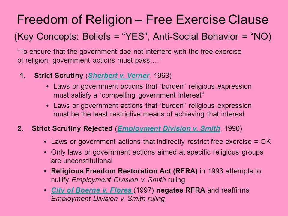 Freedom of Religion – Free Exercise Clause