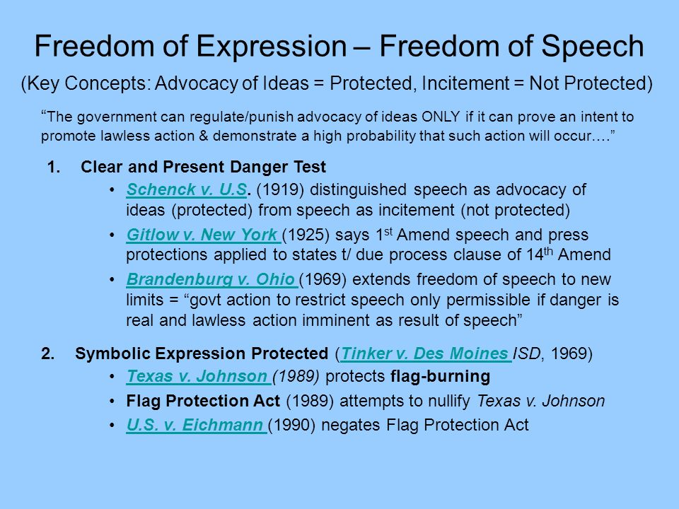Freedom of Expression – Freedom of Speech