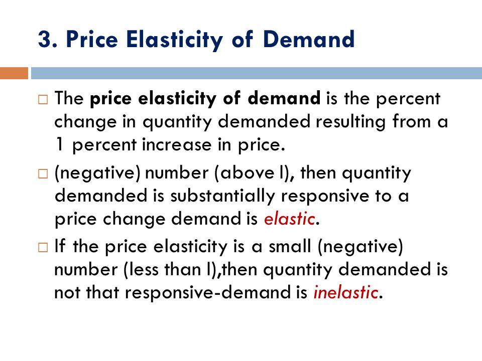 3. Price Elasticity of Demand