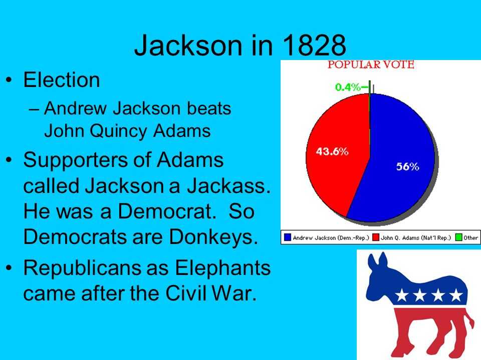 Jackson in 1828 Election. Andrew Jackson beats John Quincy Adams.