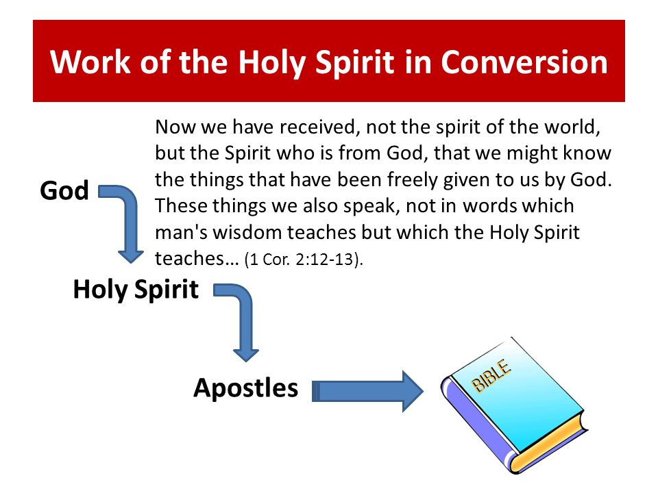 Work of the Holy Spirit in Conversion