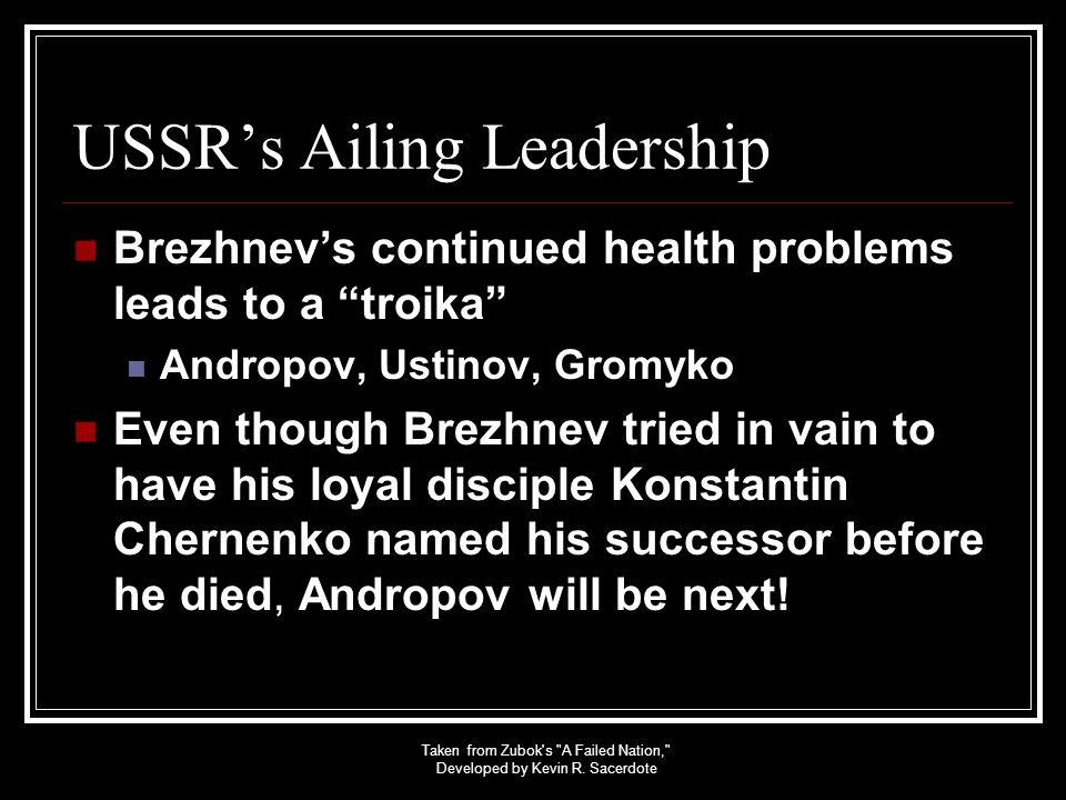 USSR's Ailing Leadership