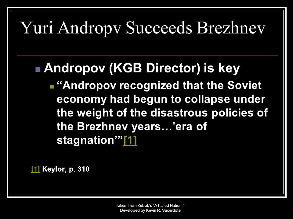 Yuri Andropv Succeeds Brezhnev