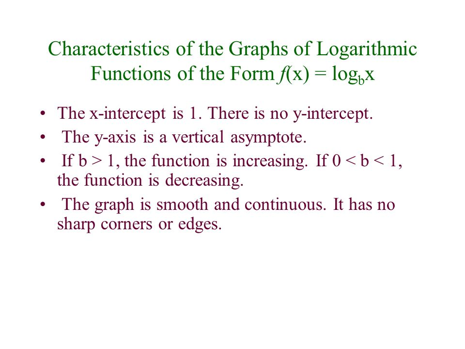 Characteristics of the Graphs of Logarithmic Functions of the Form f(x) = logbx