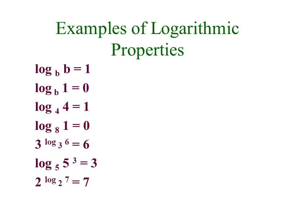 Examples of Logarithmic Properties