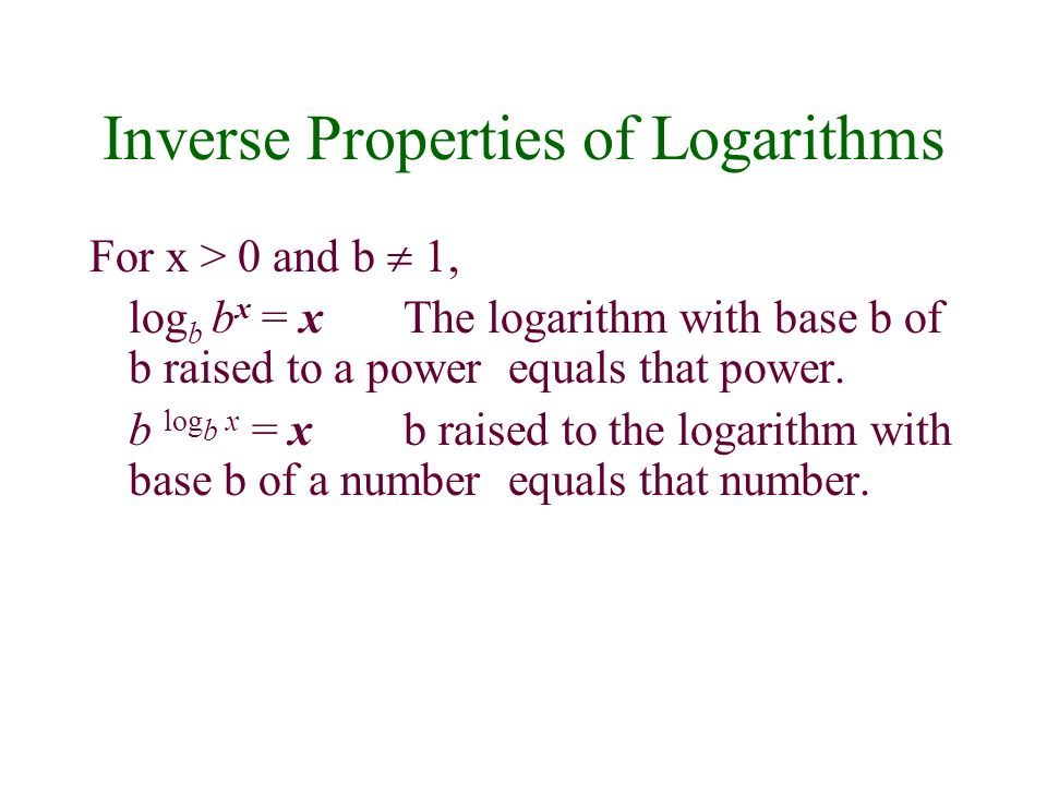 Inverse Properties of Logarithms