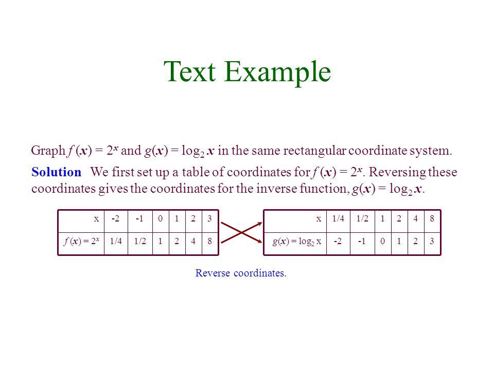 Text Example Graph f (x) = 2x and g(x) = log2 x in the same rectangular coordinate system.
