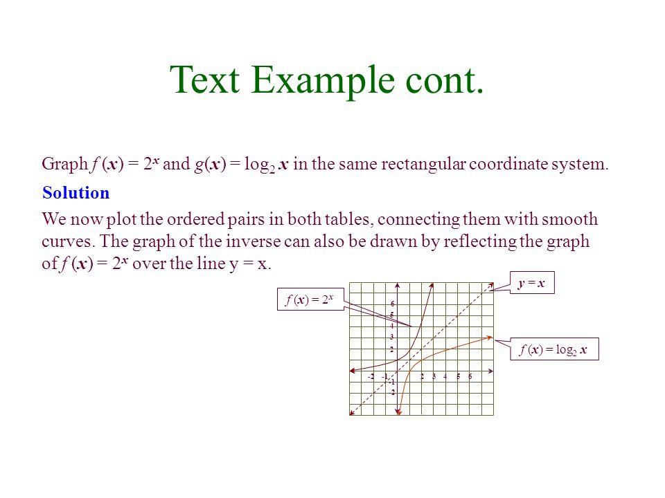Text Example cont. Graph f (x) = 2x and g(x) = log2 x in the same rectangular coordinate system. Solution.