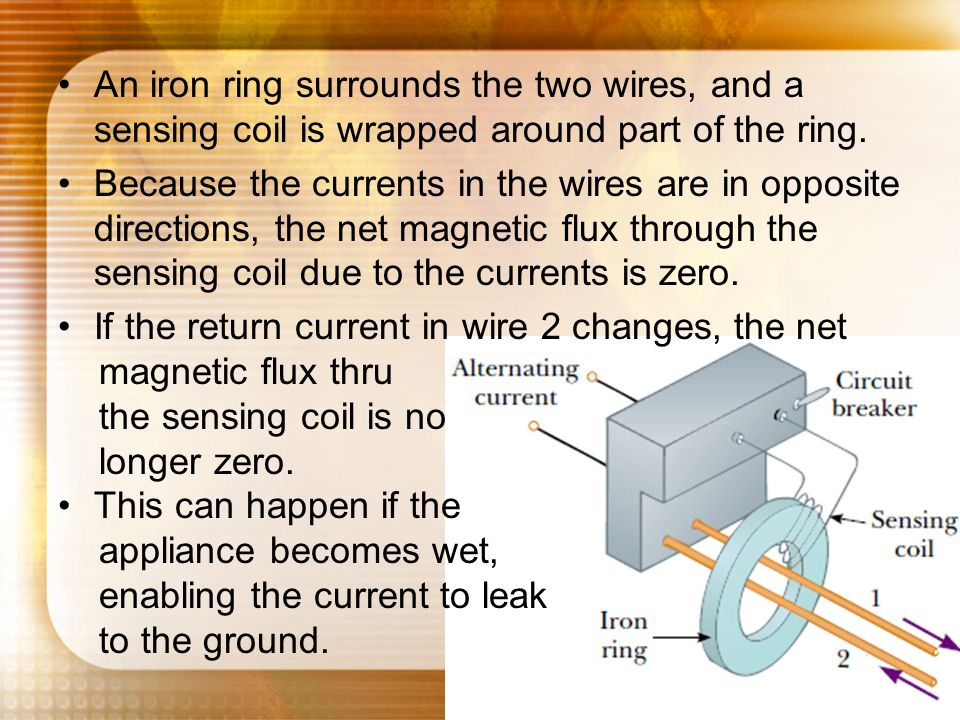 An iron ring surrounds the two wires, and a sensing coil is wrapped around part of the ring.