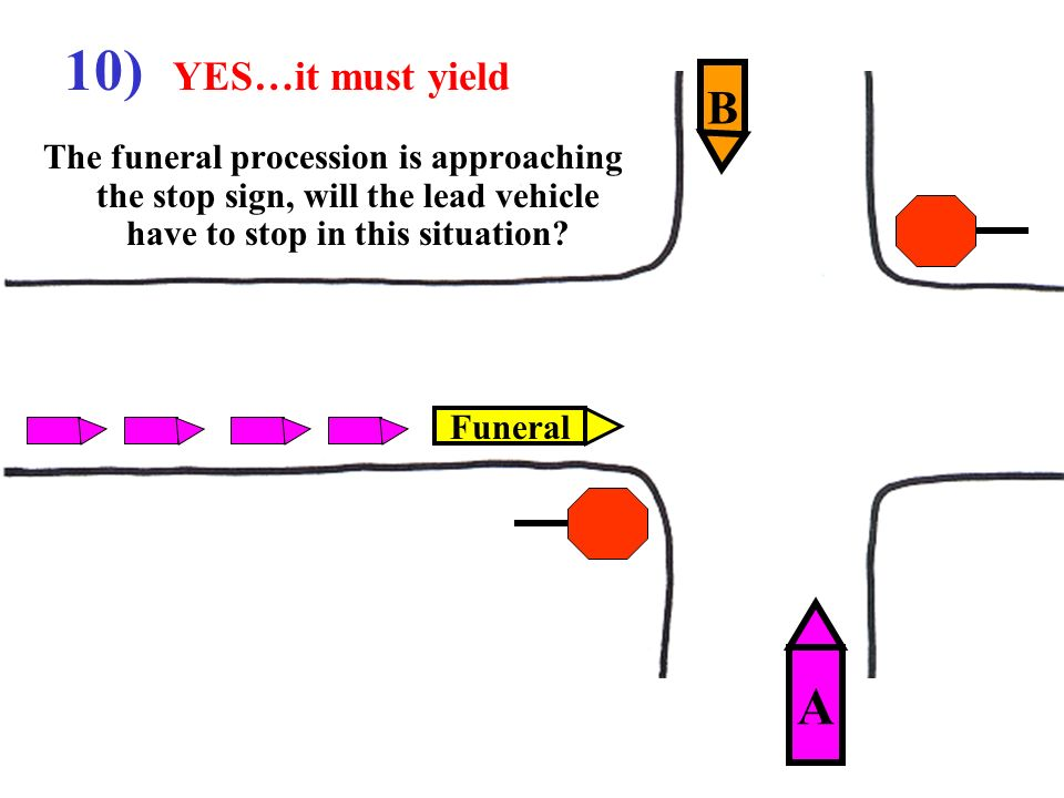 10) YES…it must yield B. The funeral procession is approaching the stop sign, will the lead vehicle have to stop in this situation