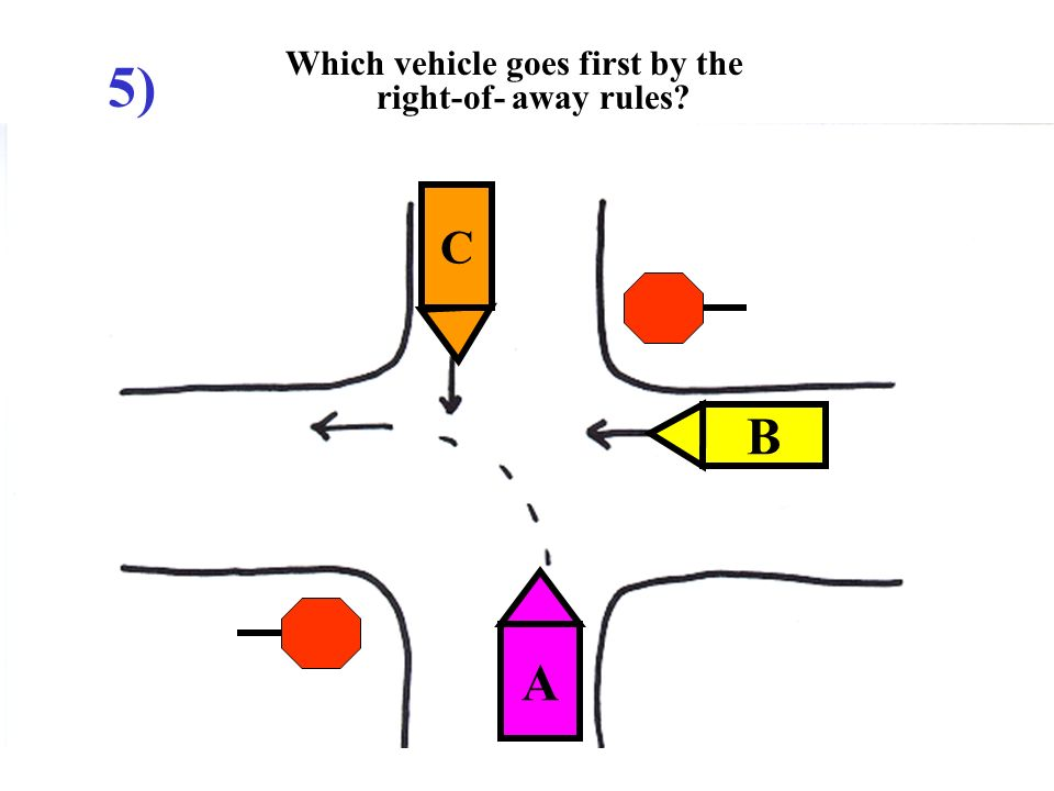 Which vehicle goes first by the right-of- away rules