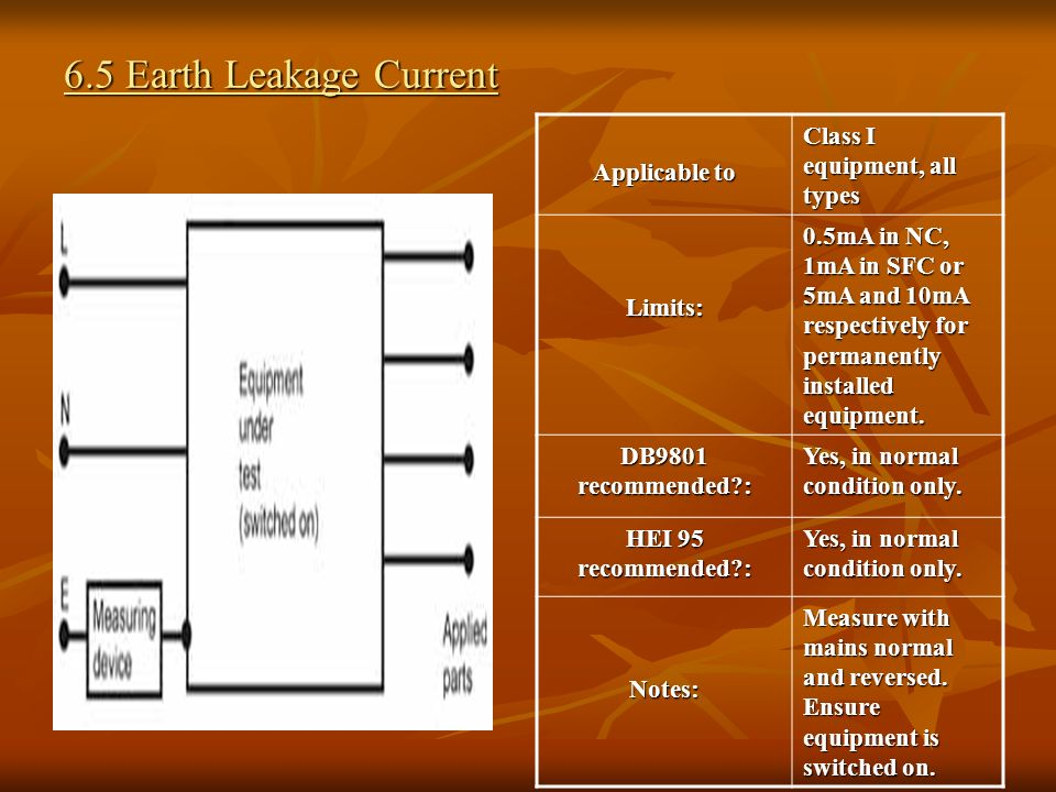 6.5 Earth Leakage Current Applicable to Class I equipment, all types
