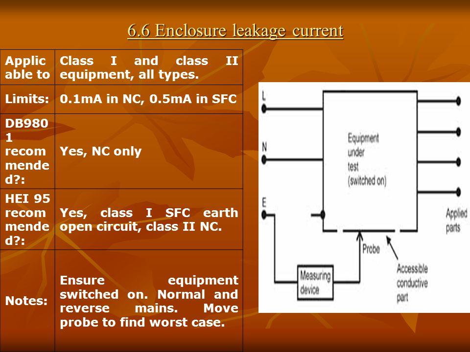 6.6 Enclosure leakage current