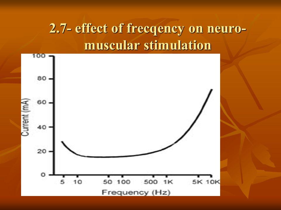 2.7- effect of frecqency on neuro-muscular stimulation