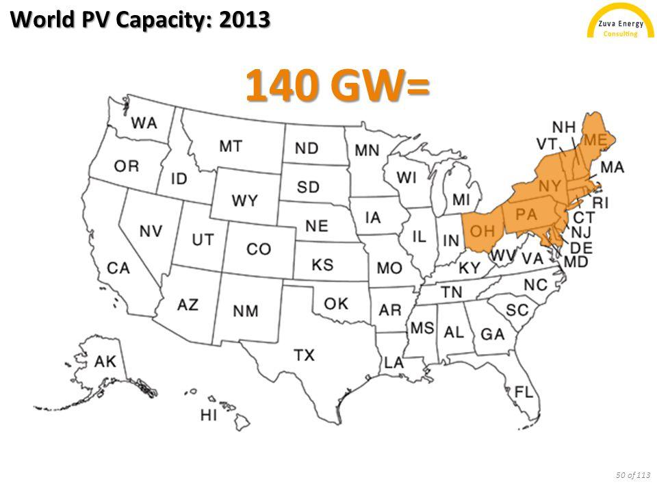World PV Capacity: 2013 140 GW=