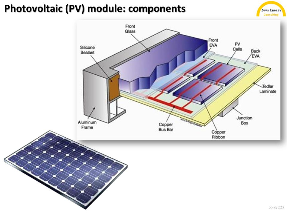 Photovoltaic (PV) module: components