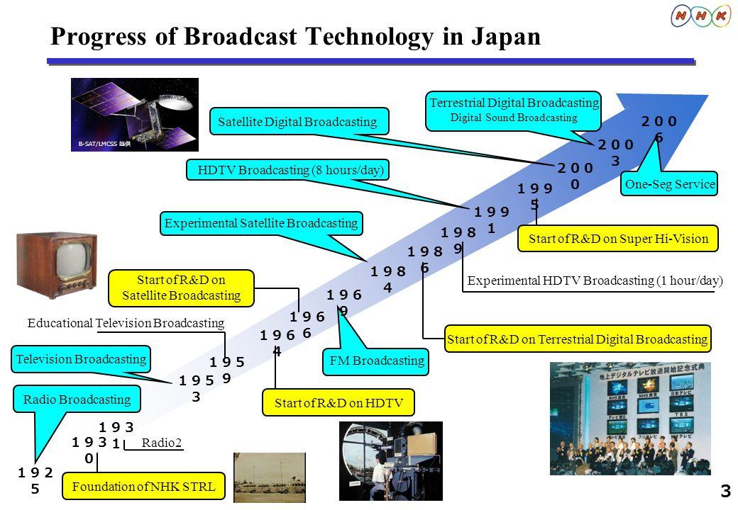 Progress of Broadcast Technology in Japan
