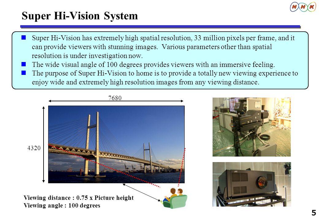 Super Hi-Vision System