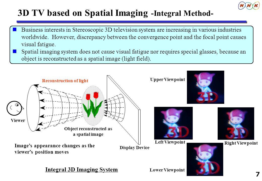3D TV based on Spatial Imaging -Integral Method-