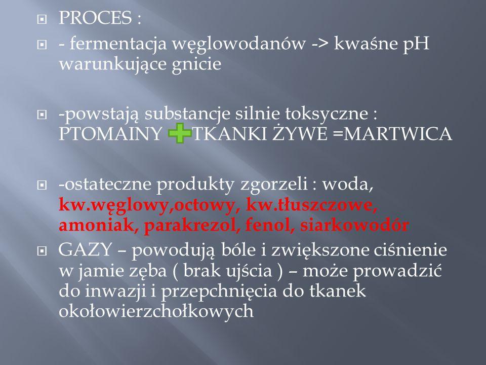 PROCES : - fermentacja węglowodanów -> kwaśne pH warunkujące gnicie. -powstają substancje silnie toksyczne : PTOMAINY TKANKI ŻYWE =MARTWICA.