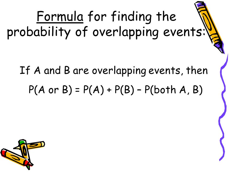 Formula for finding the probability of overlapping events: