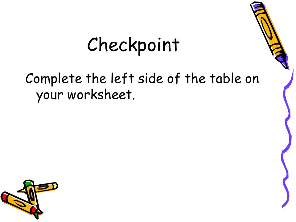 Checkpoint Complete the left side of the table on your worksheet.