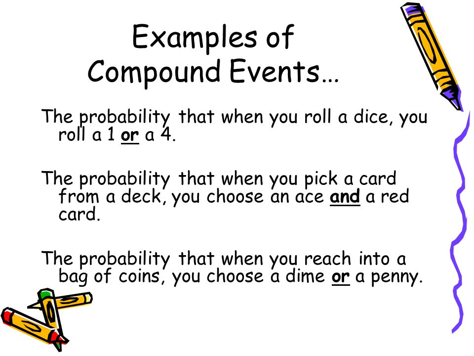 Examples of Compound Events…