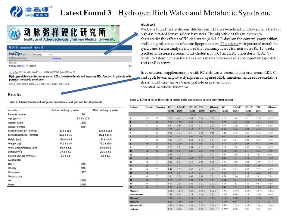 Latest Found 3: Hydrogen Rich Water and Metabolic Syndrome