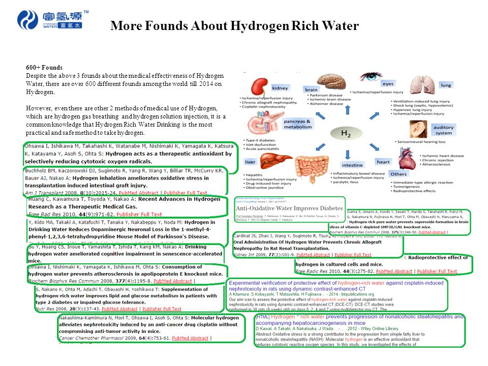 More Founds About Hydrogen Rich Water