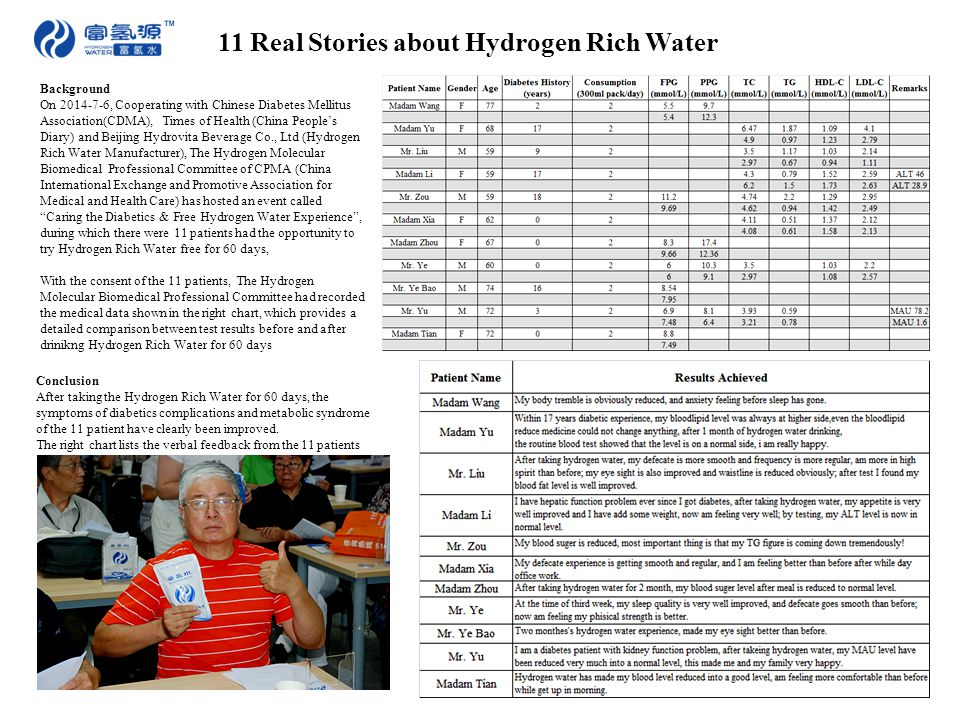 11 Real Stories about Hydrogen Rich Water