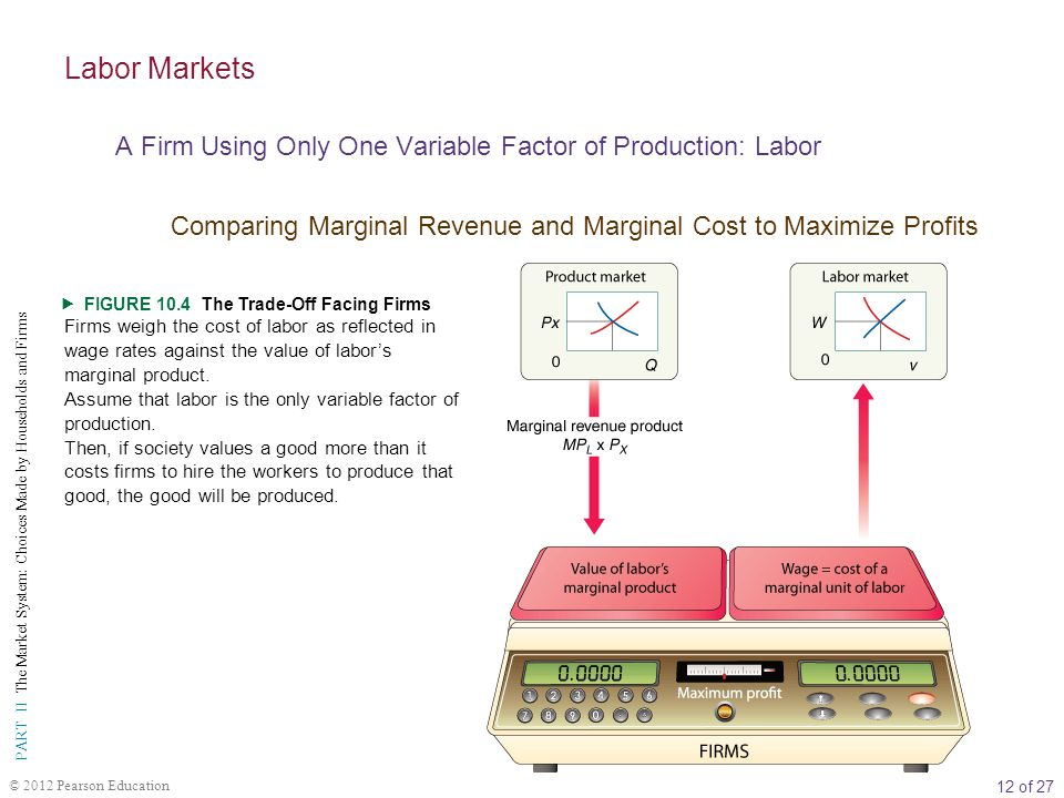 Labor Markets A Firm Using Only One Variable Factor of Production: Labor. Comparing Marginal Revenue and Marginal Cost to Maximize Profits.
